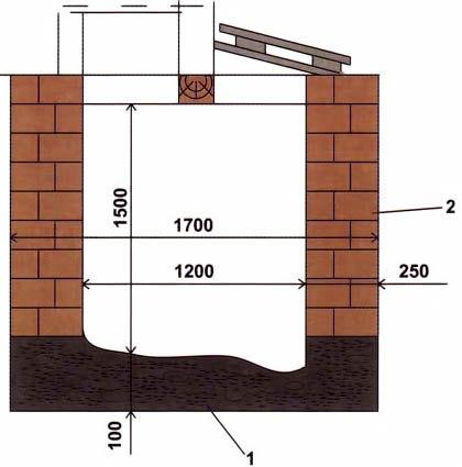 Размер ямы под туалет на даче своими руками